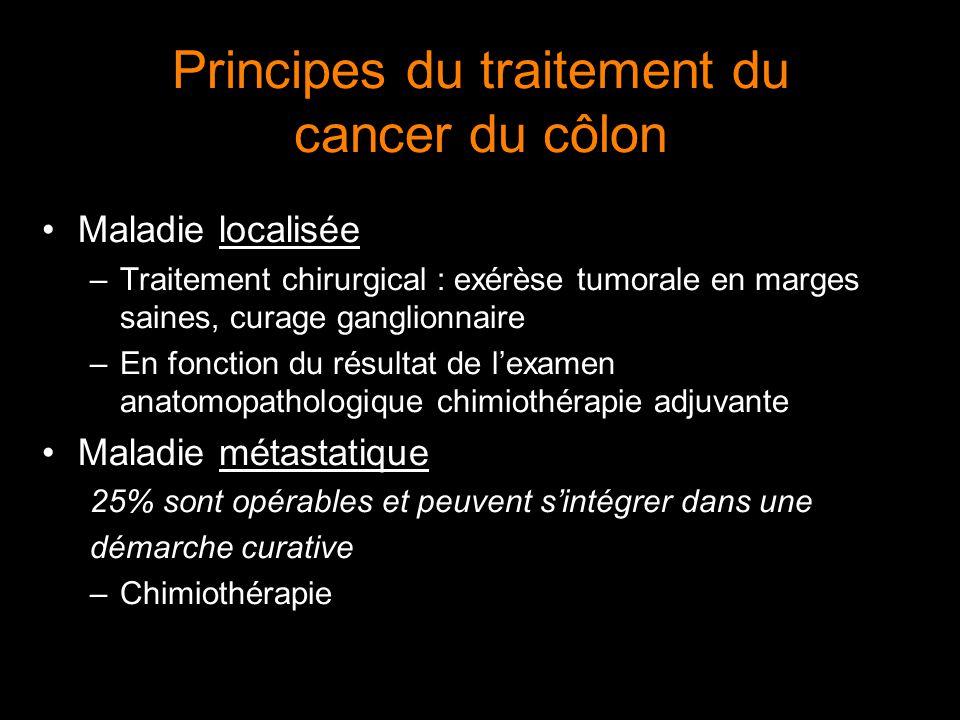 Principes du traitement du cancer du côlon Maladie localisée –Traitement chirurgical : exérèse tumorale en marges saines, curage ganglionnaire –En fon