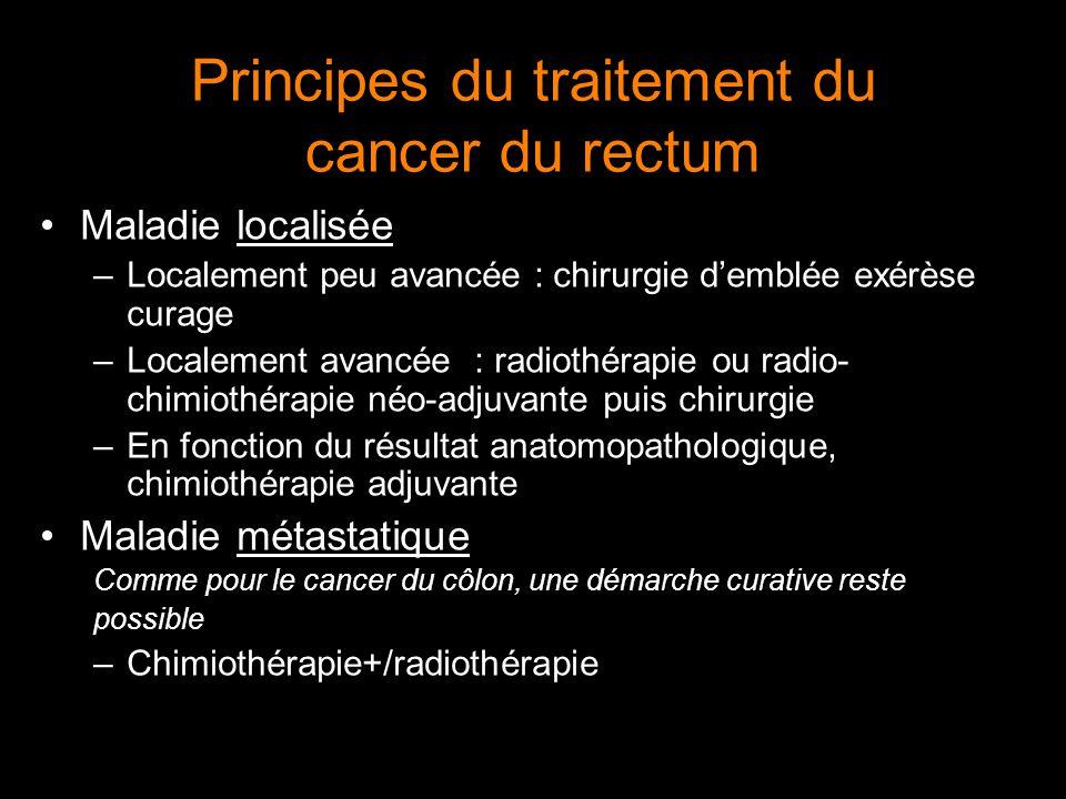 Principes du traitement du cancer du rectum Maladie localisée –Localement peu avancée : chirurgie demblée exérèse curage –Localement avancée : radioth