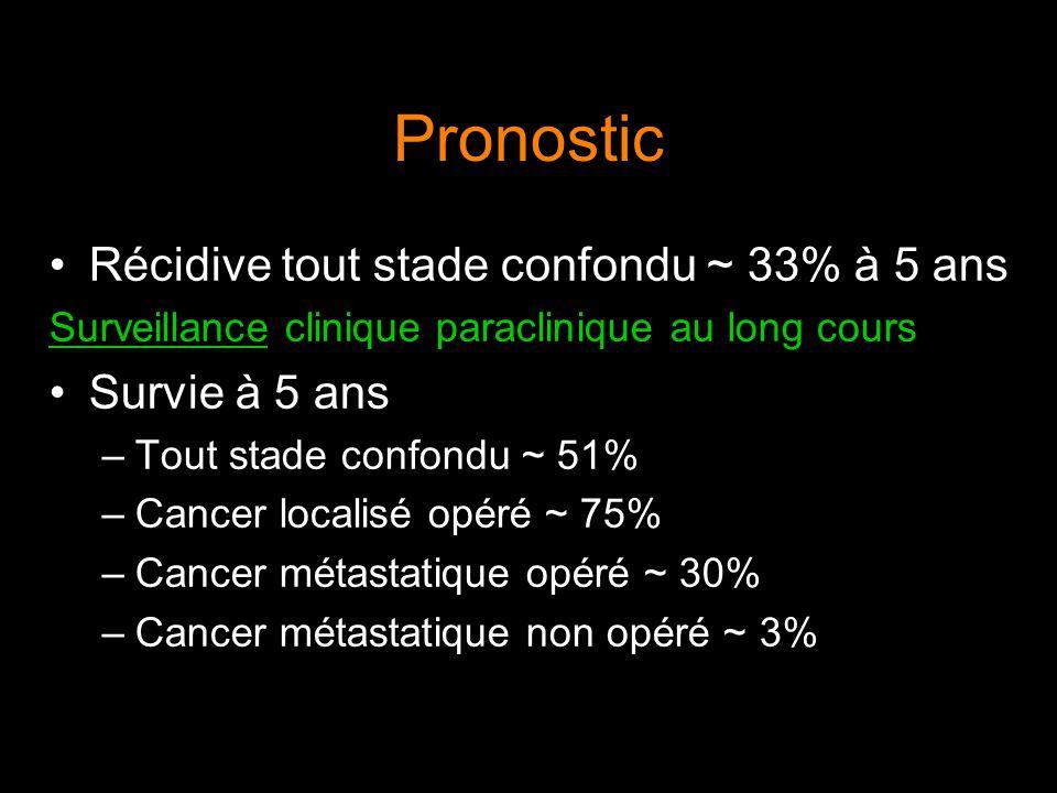 Pronostic Récidive tout stade confondu ~ 33% à 5 ans Surveillance clinique paraclinique au long cours Survie à 5 ans –Tout stade confondu ~ 51% –Cance