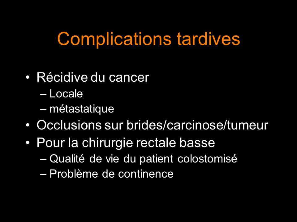Complications tardives Récidive du cancer –Locale –métastatique Occlusions sur brides/carcinose/tumeur Pour la chirurgie rectale basse –Qualité de vie