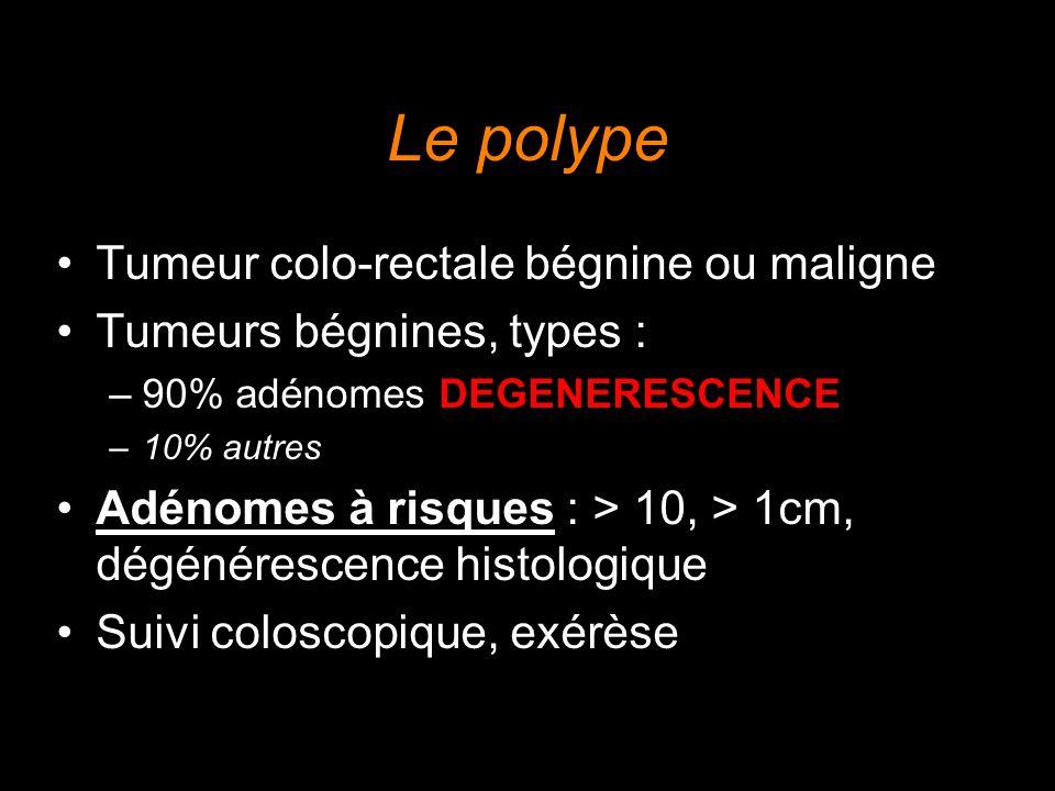 Le polype Tumeur colo-rectale bégnine ou maligne Tumeurs bégnines, types : –90% adénomes DEGENERESCENCE –10% autres Adénomes à risques : > 10, > 1cm,
