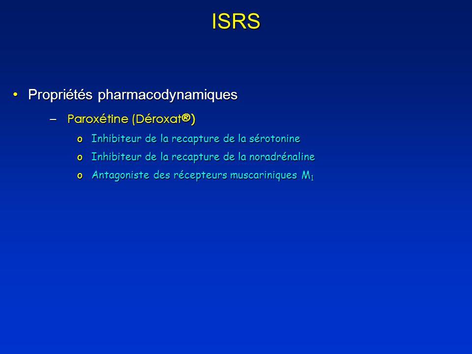ISRS Propriétés pharmacodynamiquesPropriétés pharmacodynamiques –Paroxétine (Déroxat ®) oInhibiteur de la recapture de la sérotonine oInhibiteur de la recapture de la noradrénaline oAntagoniste des récepteurs muscariniques M 1