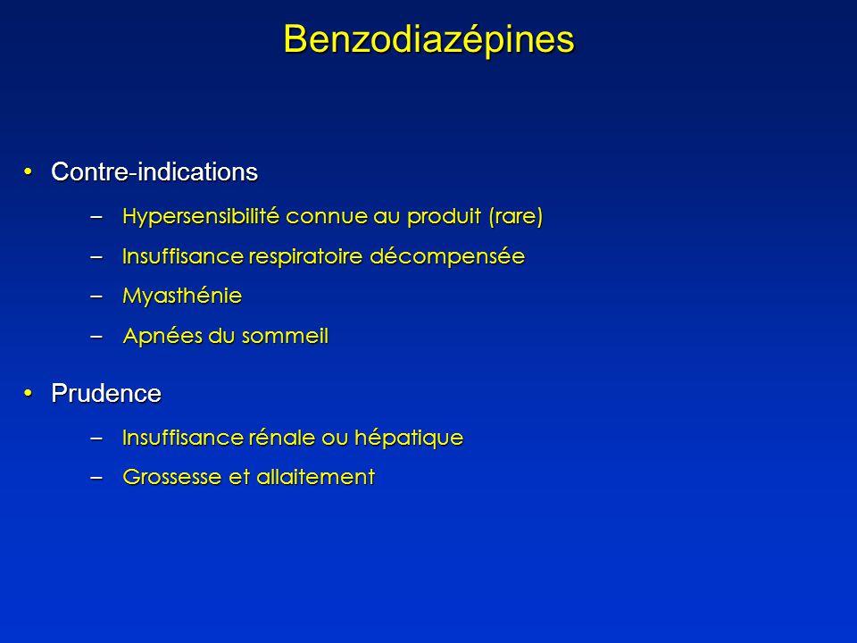 Benzodiazépines Contre-indicationsContre-indications –Hypersensibilité connue au produit (rare) –Insuffisance respiratoire décompensée –Myasthénie –Apnées du sommeil PrudencePrudence –Insuffisance rénale ou hépatique –Grossesse et allaitement