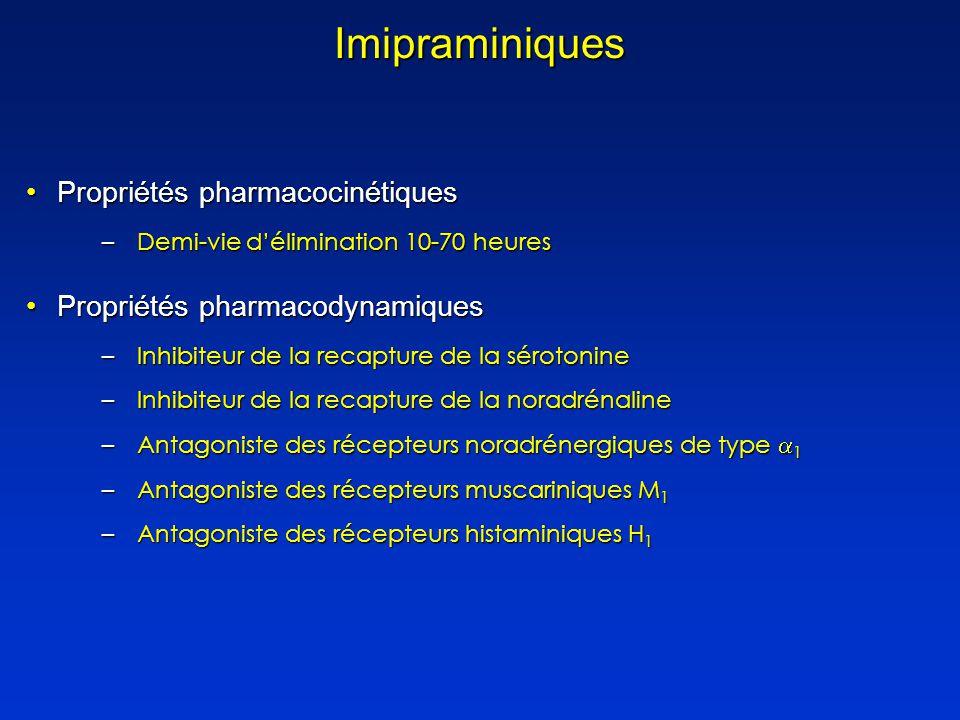 Buspirone Propriétés pharmacocinétiquesPropriétés pharmacocinétiques –Demi-vie délimination oBuspirone (Buspar®) 2-11 heures Propriétés pharmacodynamiquesPropriétés pharmacodynamiques –Agoniste des récepteurs sérotoninergiques 5HT1 A