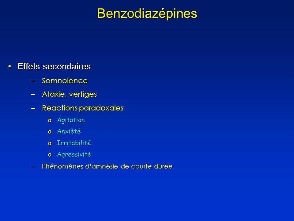 Effets secondairesEffets secondaires –Somnolence –Ataxie, vertiges –Réactions paradoxales oAgitation oAnxiété oIrritabilité oAgressivité –Phénomènes damnésie de courte durée Benzodiazépines