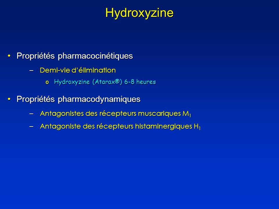Hydroxyzine Propriétés pharmacocinétiquesPropriétés pharmacocinétiques –Demi-vie délimination oHydroxyzine (Atarax®) 6-8 heures Propriétés pharmacodynamiquesPropriétés pharmacodynamiques –Antagonistes des récepteurs muscariques M 1 –Antagoniste des récepteurs histaminergiques H 1