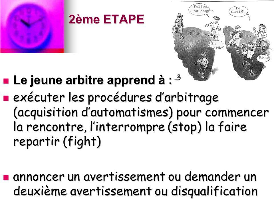 2ème ETAPE Le jeune arbitre apprend à : Le jeune arbitre apprend à : exécuter les procédures darbitrage (acquisition dautomatismes) pour commencer la