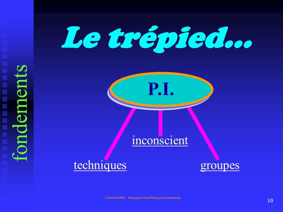 © Patrick ROBO - Pédagogie Freinet Pédagogie Instituionnelle 9 La P.I. Pour Aïda VASQUEZ et Fernand OURY, «La Pédagogie Institutionnelle est un ensemb