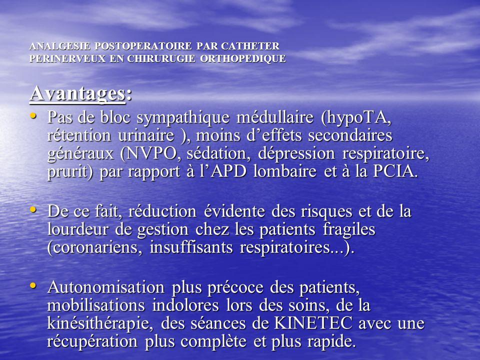 ANALGESIE POSTOPERATOIRE PAR CATHETER PERINERVEUX EN CHIRURUGIE ORTHOPEDIQUE Avantages: Pas de bloc sympathique médullaire (hypoTA, rétention urinaire
