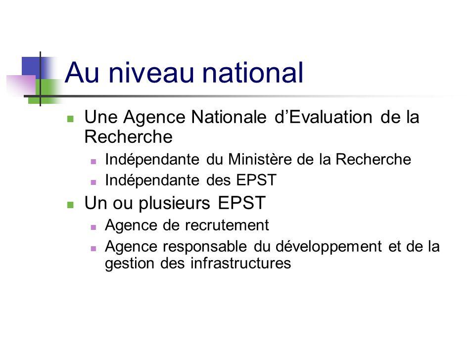 Au niveau national Une Agence Nationale dEvaluation de la Recherche Indépendante du Ministère de la Recherche Indépendante des EPST Un ou plusieurs EPST Agence de recrutement Agence responsable du développement et de la gestion des infrastructures