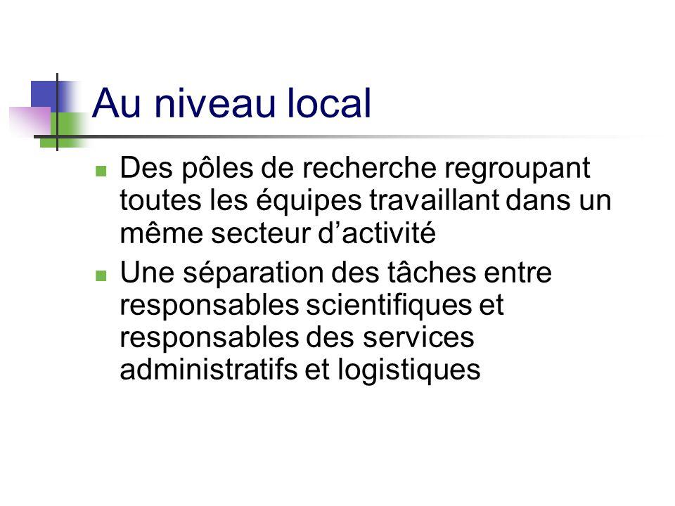 Au niveau local Des pôles de recherche regroupant toutes les équipes travaillant dans un même secteur dactivité Une séparation des tâches entre responsables scientifiques et responsables des services administratifs et logistiques