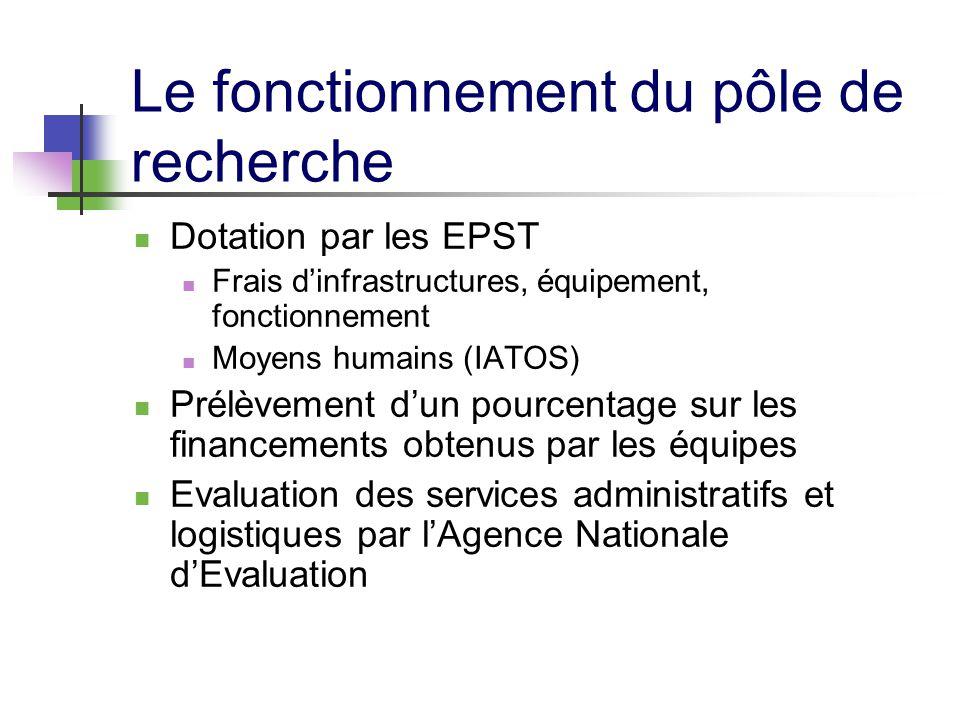 Le fonctionnement du pôle de recherche Dotation par les EPST Frais dinfrastructures, équipement, fonctionnement Moyens humains (IATOS) Prélèvement dun pourcentage sur les financements obtenus par les équipes Evaluation des services administratifs et logistiques par lAgence Nationale dEvaluation