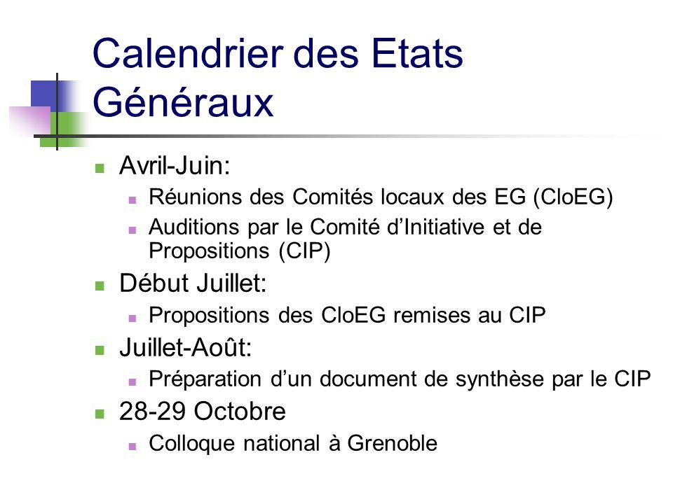Calendrier des Etats Généraux Avril-Juin: Réunions des Comités locaux des EG (CloEG) Auditions par le Comité dInitiative et de Propositions (CIP) Début Juillet: Propositions des CloEG remises au CIP Juillet-Août: Préparation dun document de synthèse par le CIP 28-29 Octobre Colloque national à Grenoble