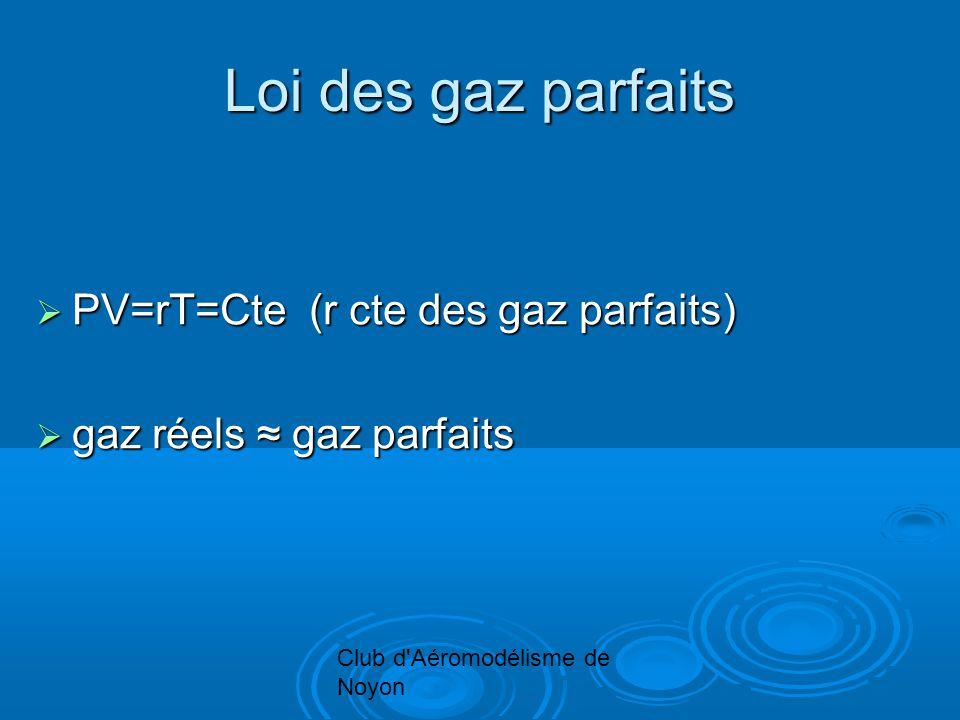 Club d'Aéromodélisme de Noyon Loi des gaz parfaits PV=rT=Cte (r cte des gaz parfaits) PV=rT=Cte (r cte des gaz parfaits) gaz réels gaz parfaits gaz ré