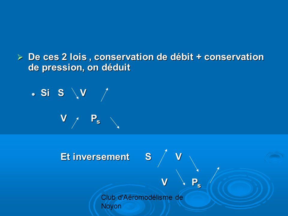Club d Aéromodélisme de Noyon De ces 2 lois, conservation de débit + conservation de pression, on déduit De ces 2 lois, conservation de débit + conservation de pression, on déduit Si S V Si S V V P s Et inversement S V V P s V P s