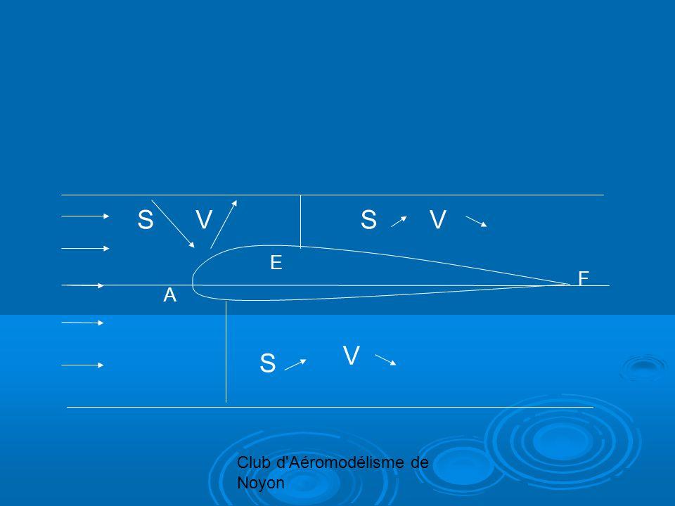 Club d'Aéromodélisme de Noyon A E F SS S VV V