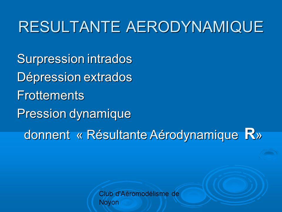 Club d Aéromodélisme de Noyon RESULTANTE AERODYNAMIQUE Surpression intrados Dépression extrados Frottements Pression dynamique donnent « Résultante Aérodynamique R » donnent « Résultante Aérodynamique R »