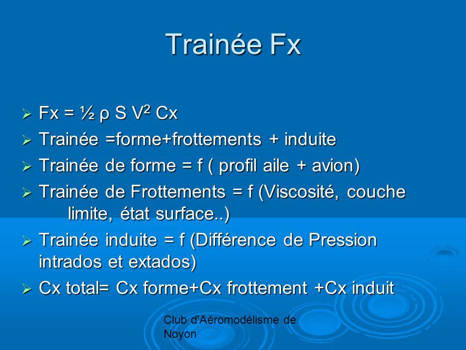 Club d'Aéromodélisme de Noyon Trainée Fx Fx = ½ ρ S V 2 Cx Fx = ½ ρ S V 2 Cx Trainée =forme+frottements + induite Trainée =forme+frottements + induite
