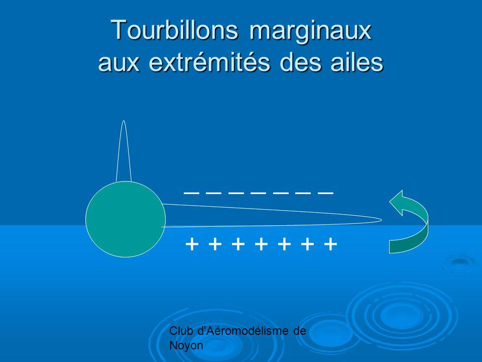 Club d Aéromodélisme de Noyon Tourbillons marginaux aux extrémités des ailes _ _ _ _ _ _ _ + + + + + + +