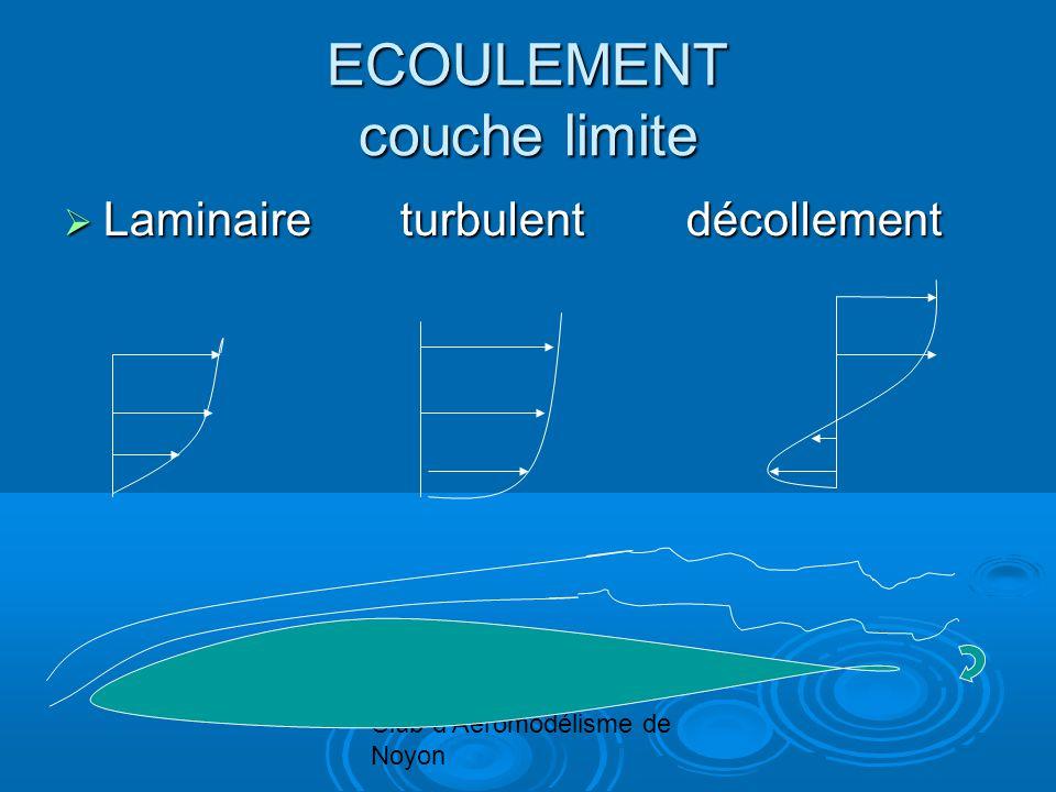 Club d'Aéromodélisme de Noyon ECOULEMENT couche limite Laminaire turbulent décollement Laminaire turbulent décollement