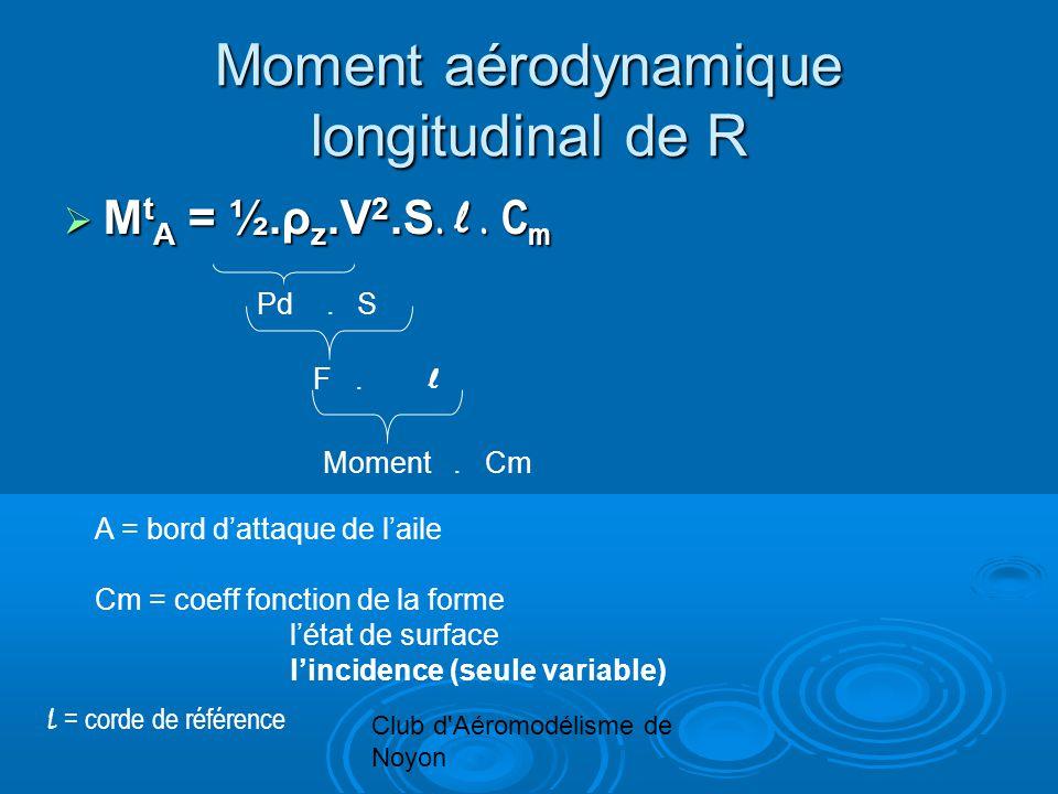 Club d'Aéromodélisme de Noyon Moment aérodynamique longitudinal de R M t A = ½.ρ z.V 2.S. l. C m M t A = ½.ρ z.V 2.S. l. C m Pd. S F. l Moment. Cm A =
