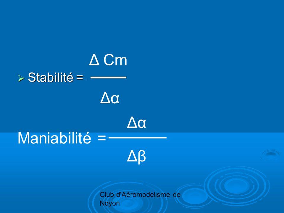 Club d'Aéromodélisme de Noyon Stabilité = Stabilité = Δα Δ Cm Maniabilité = ΔαΔα ΔβΔβ