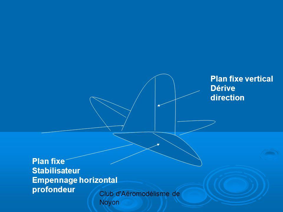 Club d'Aéromodélisme de Noyon Plan fixe Stabilisateur Empennage horizontal profondeur Plan fixe vertical Dérive direction