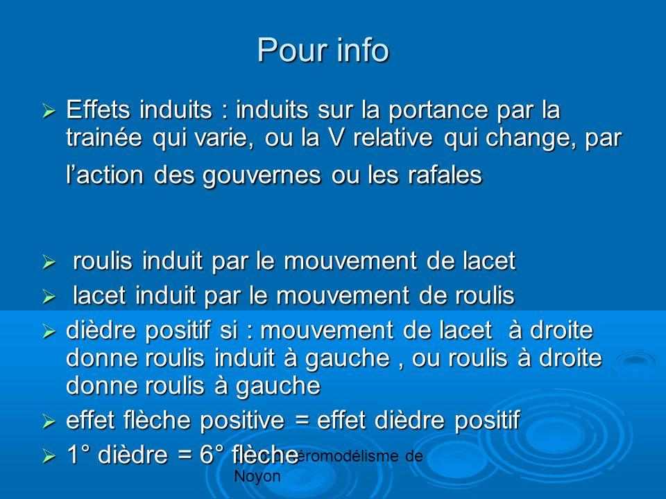 Club d'Aéromodélisme de Noyon Pour info Effets induits : induits sur la portance par la trainée qui varie, ou la V relative qui change, par laction de