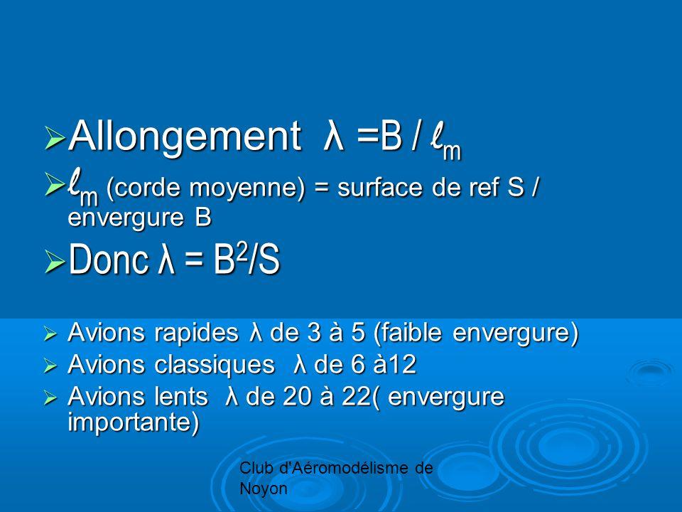 Club d Aéromodélisme de Noyon Allongement λ = B / l m Allongement λ = B / l m l m (corde moyenne) = surface de ref S / envergure B l m (corde moyenne) = surface de ref S / envergure B Donc λ = B 2 /S Donc λ = B 2 /S Avions rapides λ de 3 à 5 (faible envergure) Avions rapides λ de 3 à 5 (faible envergure) Avions classiques λ de 6 à12 Avions classiques λ de 6 à12 Avions lents λ de 20 à 22( envergure importante) Avions lents λ de 20 à 22( envergure importante)