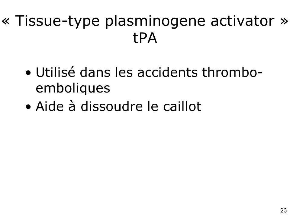 23 « Tissue-type plasminogene activator » tPA Utilisé dans les accidents thrombo- emboliques Aide à dissoudre le caillot