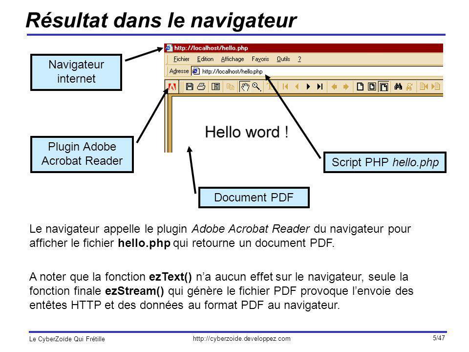 http://cyberzoide.developpez.com Le CyberZoïde Qui Frétille 6/47 Constructeur Cezpdf([string paper=a4] [, string orientation=portrait]) Cette méthode est le constructeur de la classe CEZPDF et permet à lutilisateur de créer rapidement un document PDF.