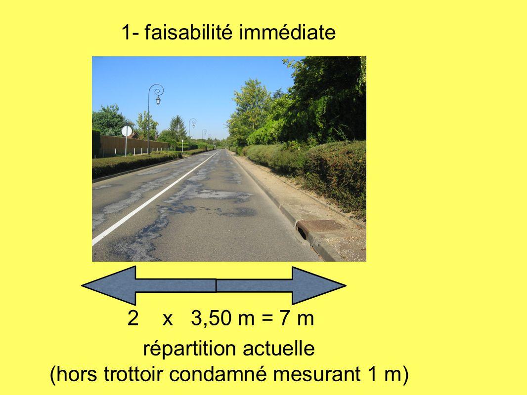 répartition actuelle (hors trottoir condamné mesurant 1 m) 2 x 3,50 m = 7 m