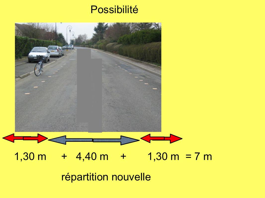 répartition nouvelle 1,30 m + 4,40 m + 1,30 m = 7 m Possibilité