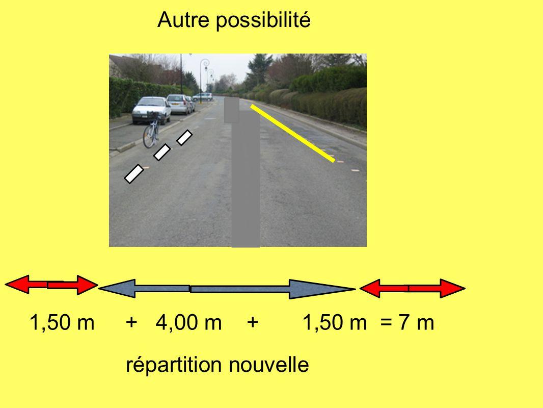 répartition nouvelle 1,50 m + 4,00 m + 1,50 m = 7 m Autre possibilité