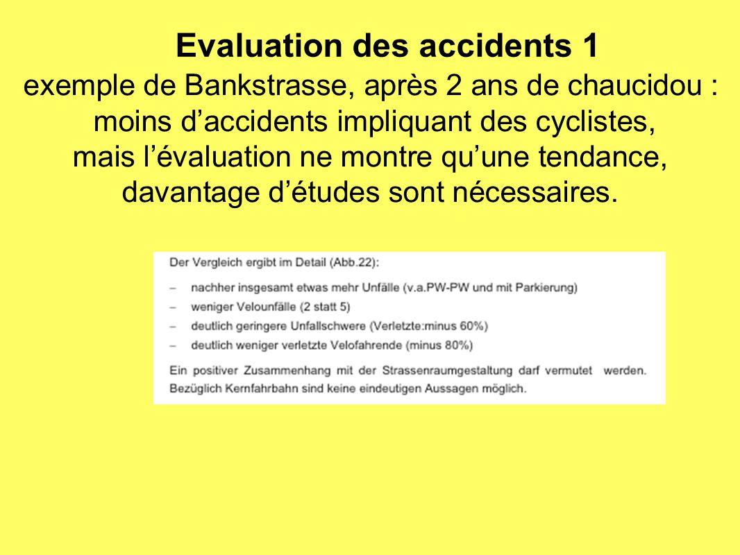 exemple de Bankstrasse, après 2 ans de chaucidou : moins daccidents impliquant des cyclistes, mais lévaluation ne montre quune tendance, davantage dét