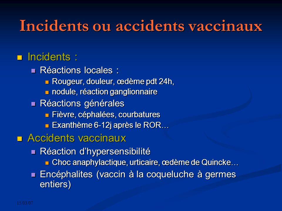 15/03/07 Incidents ou accidents vaccinaux Incidents : Incidents : Réactions locales : Réactions locales : Rougeur, douleur, œdème pdt 24h, Rougeur, do