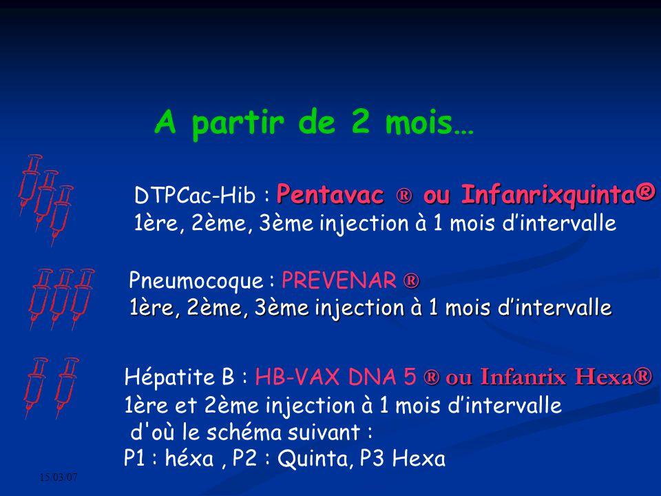 15/03/07 A partir de 2 mois… Pentavac ® ou Infanrixquinta® DTPCac-Hib : Pentavac ® ou Infanrixquinta® 1ère, 2ème, 3ème injection à 1 mois dintervalle ® ou Infanrix Hexa® Hépatite B : HB-VAX DNA 5 ® ou Infanrix Hexa® 1ère et 2ème injection à 1 mois dintervalle d où le schéma suivant : P1 : héxa, P2 : Quinta, P3 Hexa ® Pneumocoque : PREVENAR ® 1ère, 2ème, 3ème injection à 1 mois dintervalle