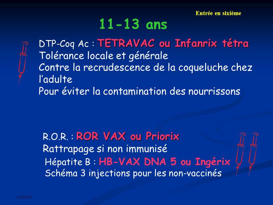 15/03/07 11-13 ans TETRAVAC ou Infanrix tétra DTP-Coq Ac : TETRAVAC ou Infanrix tétra Tolérance locale et générale Contre la recrudescence de la coqueluche chez ladulte Pour éviter la contamination des nourrissons Hépatite B : HB-VAX DNA 5 ou Ingérix Schéma 3 injections pour les non-vaccinés ROR VAX ou Priorix R.O.R.