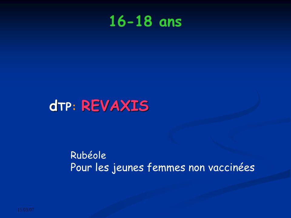 15/03/07 16-18 ans dREVAXIS d TP: REVAXIS Rubéole Pour les jeunes femmes non vaccinées