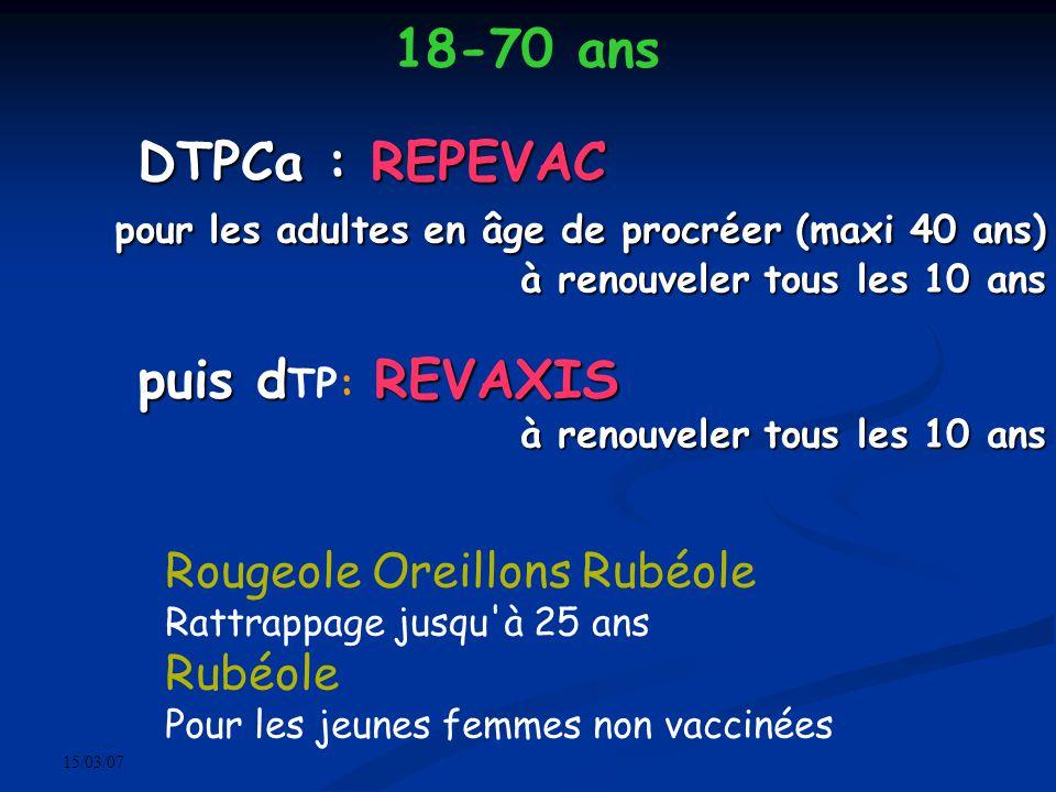 15/03/07 18-70 ans DTPCa : REPEVAC pour les adultes en âge de procréer (maxi 40 ans) pour les adultes en âge de procréer (maxi 40 ans) à renouveler tous les 10 ans puis dREVAXIS puis d TP: REVAXIS à renouveler tous les 10 ans Rougeole Oreillons Rubéole Rattrappage jusqu à 25 ans Rubéole Pour les jeunes femmes non vaccinées