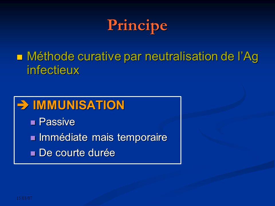 15/03/07 Principe Méthode curative par neutralisation de lAg infectieux Méthode curative par neutralisation de lAg infectieux IMMUNISATION IMMUNISATIO
