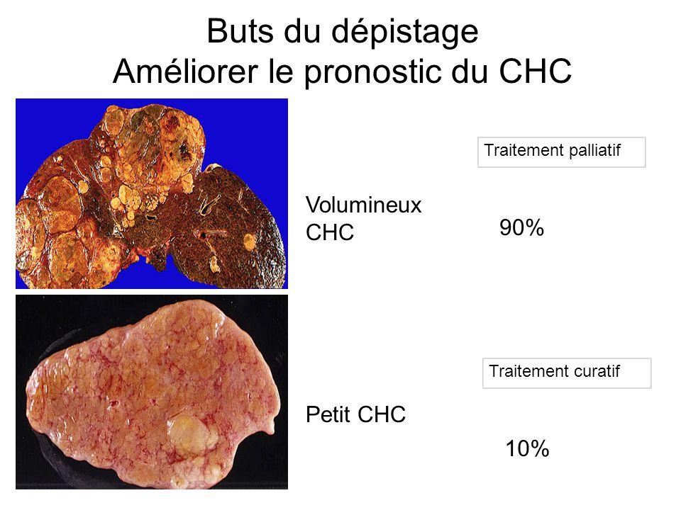 Buts du dépistage Améliorer le pronostic du CHC Petit CHC Volumineux CHC Traitement palliatif Traitement curatif 90% 10%