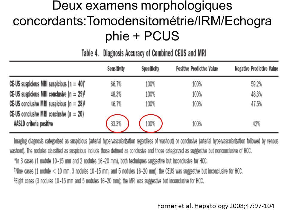 Forner et al. Hepatology 2008;47:97-104 Deux examens morphologiques concordants:Tomodensitométrie/IRM/Echogra phie + PCUS
