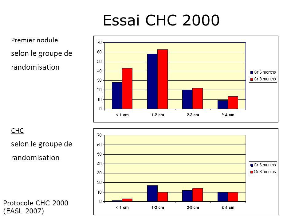 Premier nodule selon le groupe de randomisation Protocole CHC 2000 (EASL 2007) CHC selon le groupe de randomisation Essai CHC 2000