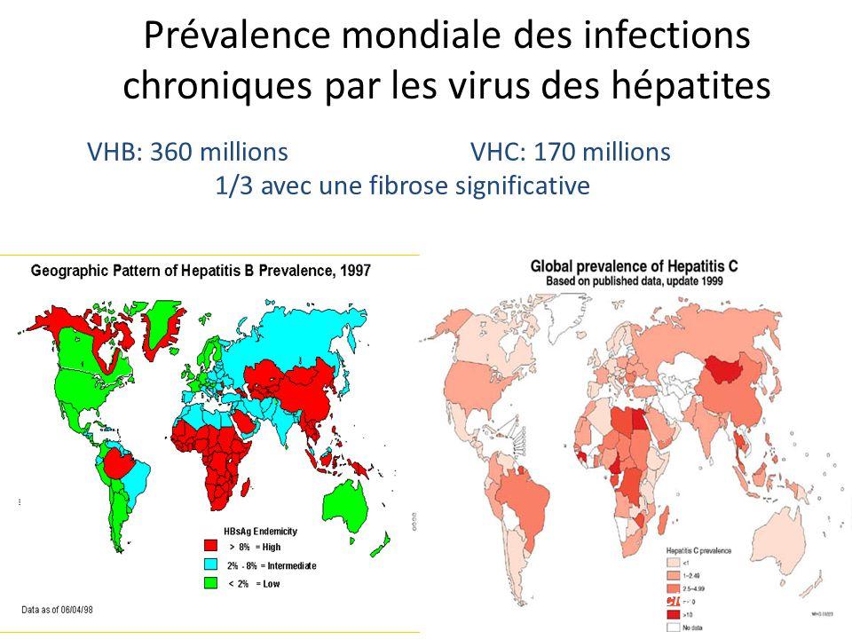 from Cohen J. Science 1999;285:26 VHB: 360 millionsVHC: 170 millions 1/3 avec une fibrose significative Prévalence mondiale des infections chroniques