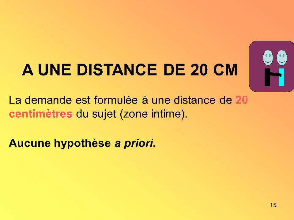 15 A UNE DISTANCE DE 20 CM La demande est formulée à une distance de 20 centimètres du sujet (zone intime). Aucune hypothèse a priori.