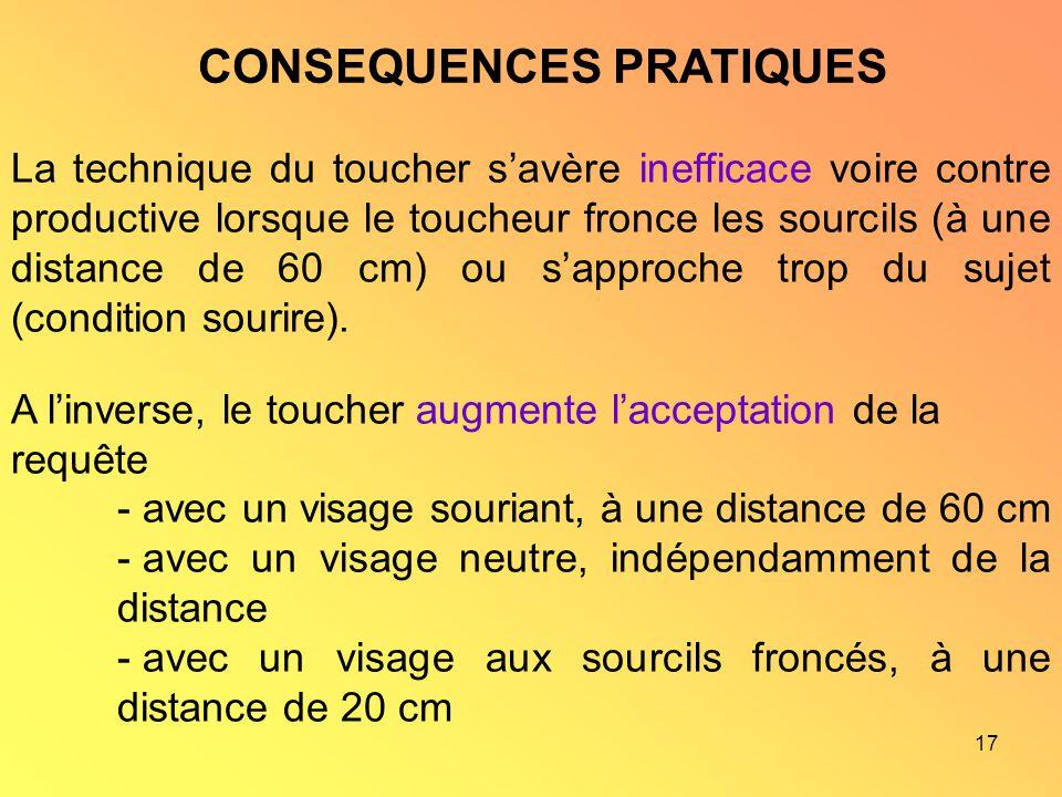 17 CONSEQUENCES PRATIQUES La technique du toucher savère inefficace voire contre productive lorsque le toucheur fronce les sourcils (à une distance de