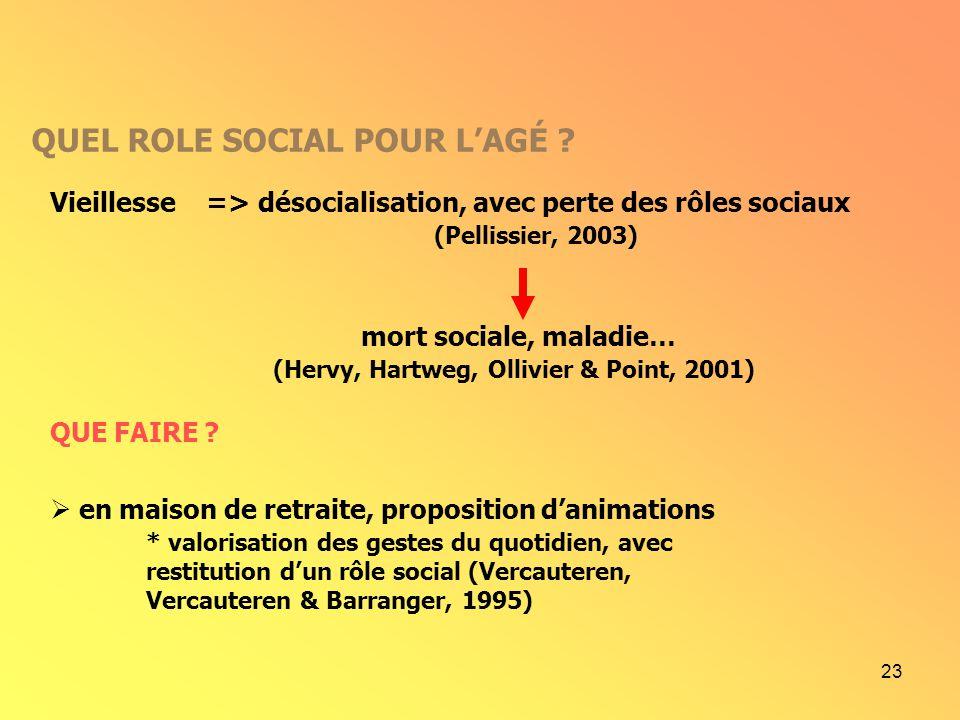 23 Vieillesse => désocialisation, avec perte des rôles sociaux (Pellissier, 2003) mort sociale, maladie… (Hervy, Hartweg, Ollivier & Point, 2001) QUE