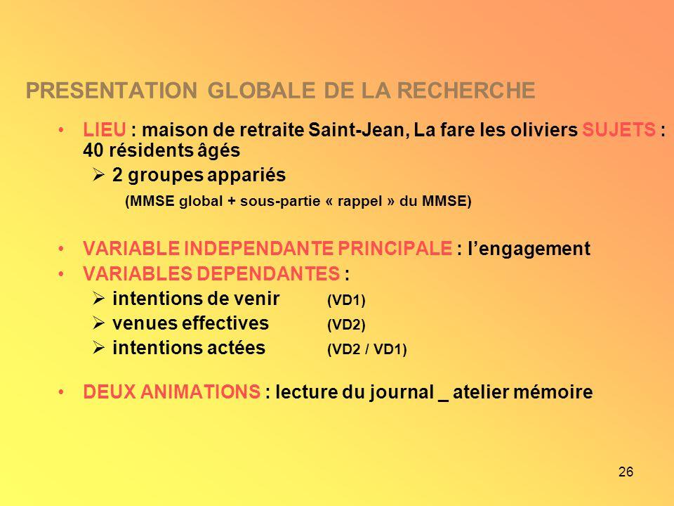 26 PRESENTATION GLOBALE DE LA RECHERCHE LIEU : maison de retraite Saint-Jean, La fare les oliviers SUJETS : 40 résidents âgés 2 groupes appariés (MMSE