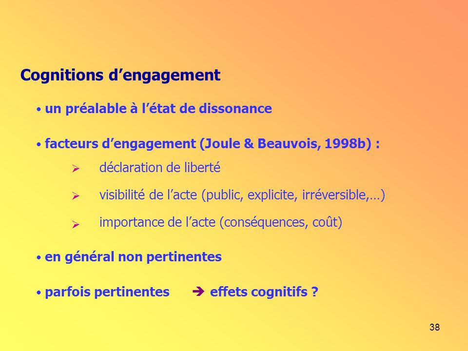 38 Cognitions dengagement un préalable à létat de dissonance facteurs dengagement (Joule & Beauvois, 1998b) : en général non pertinentes parfois perti